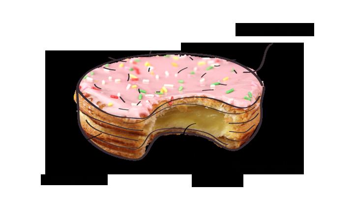 Bakker Joppen - Ginnekoek - Heerlijke samenstelling